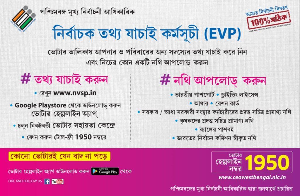 Electors Verification Programme